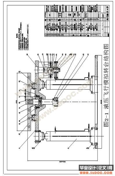 液压飞行模拟转台机械结构设计