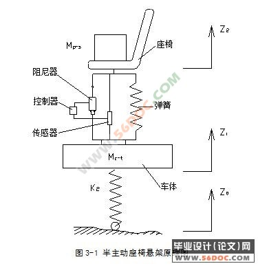 工程机械半主动控制座椅机械系统设计及PID控制器设计