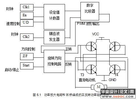 课题五:电动机顺序控制线路