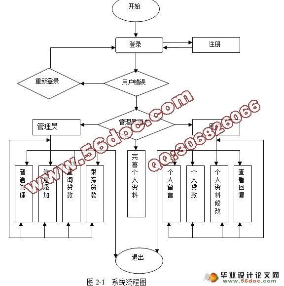 武汉理工大学 毕业设计(论文)