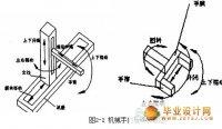 多用途气动机器人结构设计(PLC)